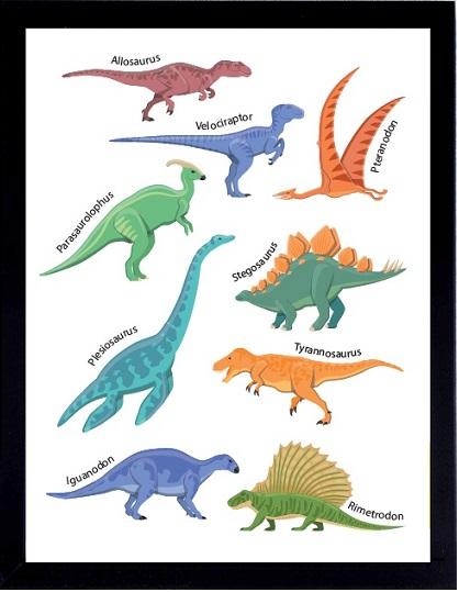 Plakat dinozaury z nazwami